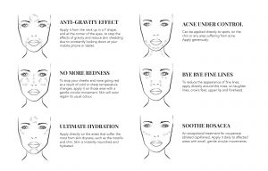 How to apply intelligent frontier facial oil